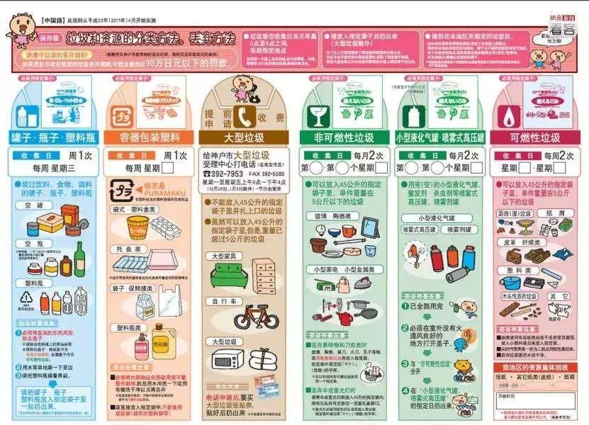 日本垃圾分类宣传单